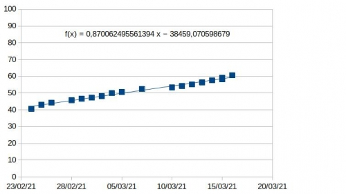 géminard stats.jpg